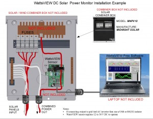 WattsVIEW solar power meter monitor, software data logger, -75 to 105 Amps measurement range. LaBVIEW drivers available