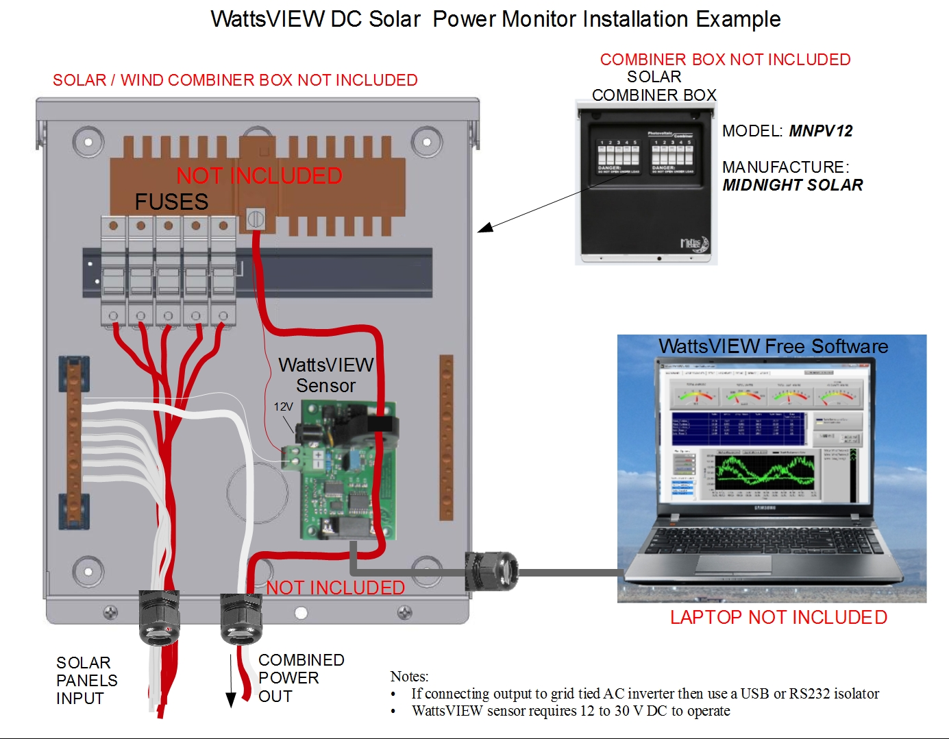 ... combiner box diagram example wattsview power monitor wattsview power  monitoring system for dc wiring block at wattsview solar ...